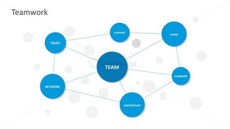 chart on web teamwork spider web chart powerpoint templates slidemodel