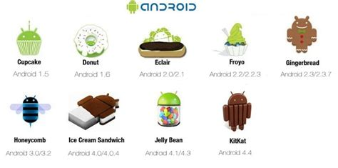 all android versions gadget reviews stick with kitkat lolipop
