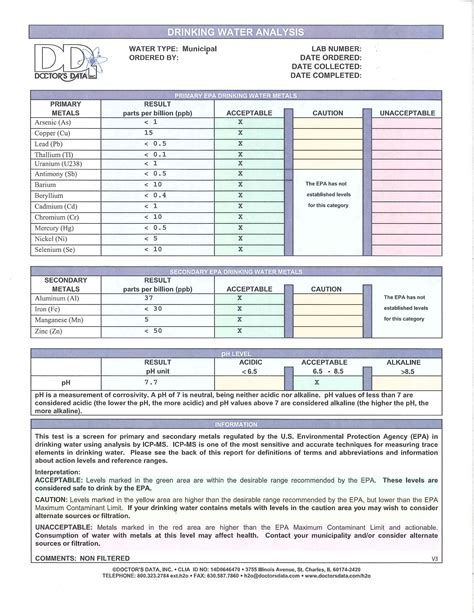 water analysis report template water analysis test h2o