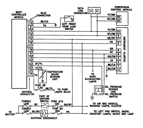 96 plymouth fuse box get free image about wiring diagram