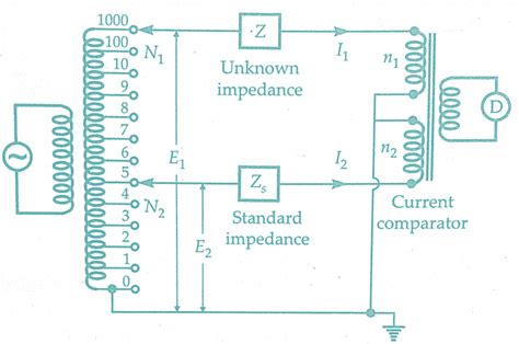 inductance measurement bridge measurement of capacitance by transformer ratio bridge