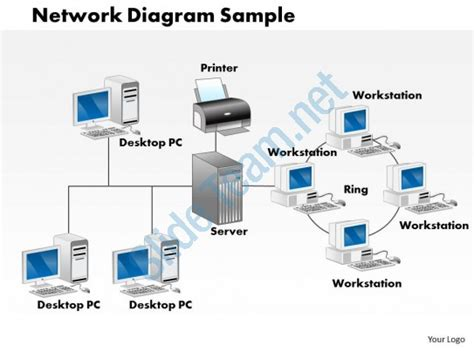 0414 Network Diagram Sle Powerpoint Presentation Presentation Powerpoint Images Exle Network Diagram Template Powerpoint