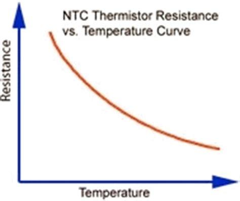 ntc vs thermistor negative temperature coefficient thermistor