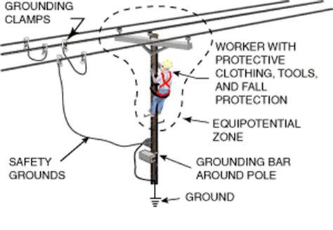 define resistance box electric power etool hazardous energy equipotential zone