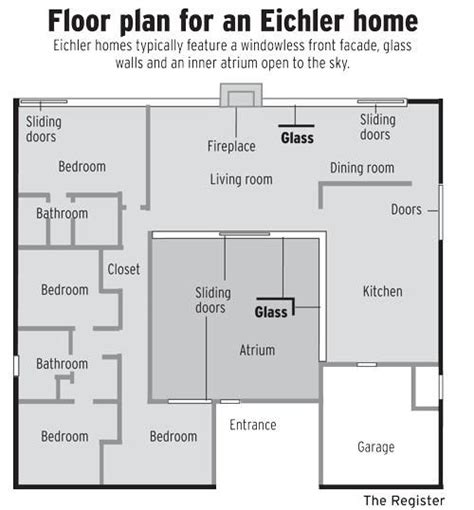 eichler atrium floor plan 17 best images about mcm style container home on pinterest