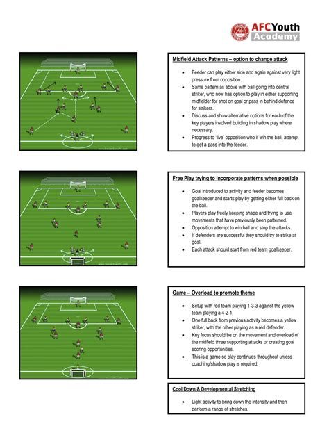 soccer analytics successful coaching youth to pro soccer a resource for all coaches and players