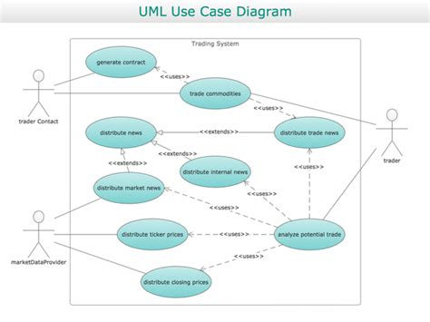 create a use diagram how is a diagram of a hospital management system used