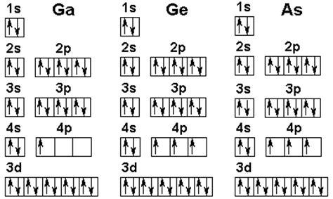 tavola periodica completa stabile come un globo dalle mille facce