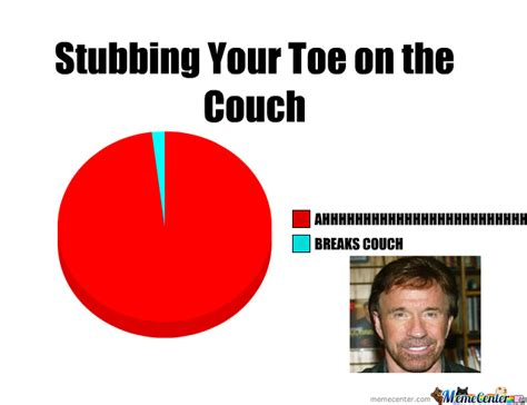 Toe Memes - stubbing your toe by kay352 meme center