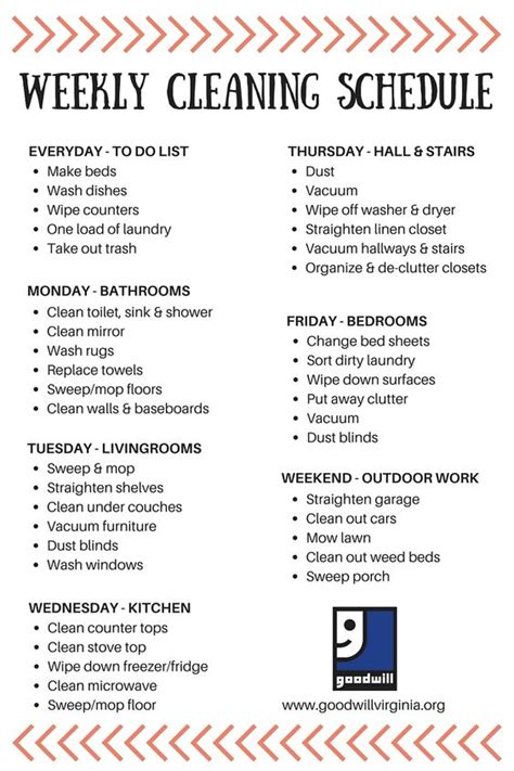 cleaning schedule made simple home cleaning schedules working moms and house