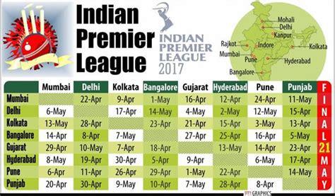 ipl 2017 schedule indian premier league full schedule of 2017 ipl t20 play