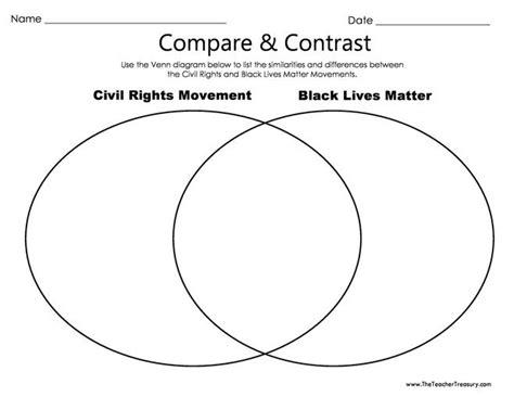 black venn diagram free venn diagram for blackhistorymonth what are the