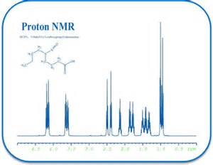 Interpretation Of Proton Nmr Spectra Proton Nmr Spectra
