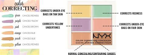 color concealer color correcting palette in 2019 make up color