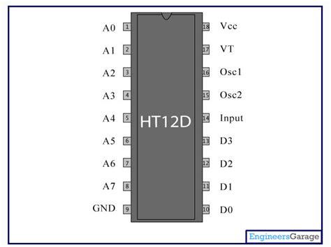 htd decoder ic htd datasheet pin diagram