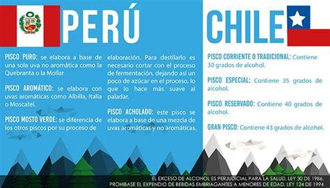 cadenas hoteleras de origen peruano history channel invita a votar por el origen del pisco