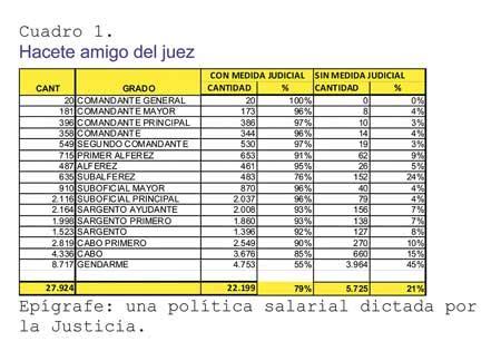 escala salarial de la policia metropolitana 2016 p 225 gina 12 el pa 237 s rebeldes con causas