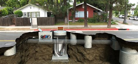 Backyard Systems Stormwater Pump Stations