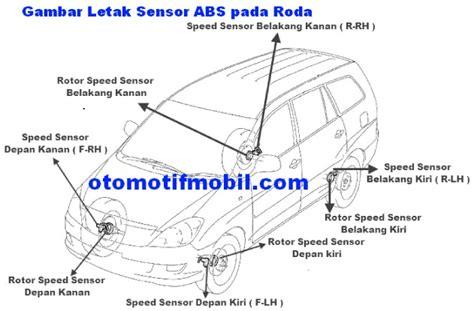 Rem Abs Pada Mobil rem abs bunyi tanda sistem rem abs tidak normal otomotif