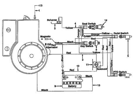 eater lawn mower engine diagram free engine