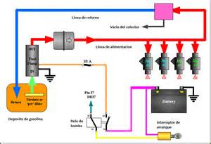 Fuel System How It Works Megachorro Inyectores Y Sistema De Combustible