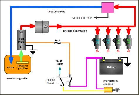 Pressa Container A4 By Yny megachorro inyectores y sistema de combustible