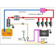Megachorro  Inyectores Y Sistema De Combustible