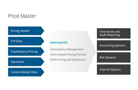 master data philippines sales associate creator best resume templates