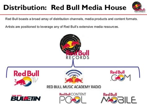 red bull media house red bull records marketing analysis