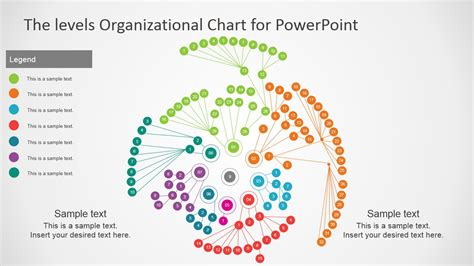 template chart powerpoint multi level circular organizational chart template