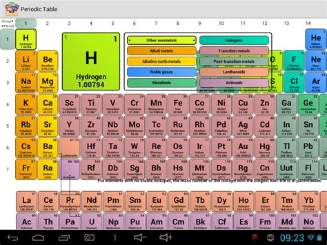 printable periodic table for ks3 new periodic table of elements ks4 periodic