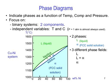 28 phase diagram zinc magnesium system images how to guide phase diagram zinc magnesium system images how to guide phase diagram zinc magnesium system gallery how ccuart Choice Image