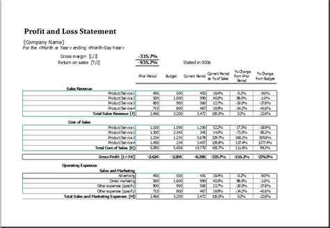 profit and loss statement template ms excel excel templates