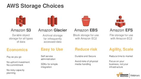 amazon s3 pricing aws may webinar series getting started storage with