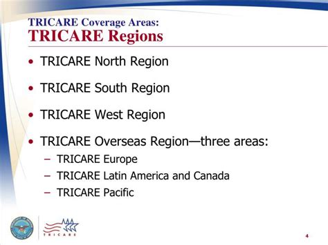Mba Tricare Supplement Change Form by Ppt Transitioning From Active Duty To Retirement