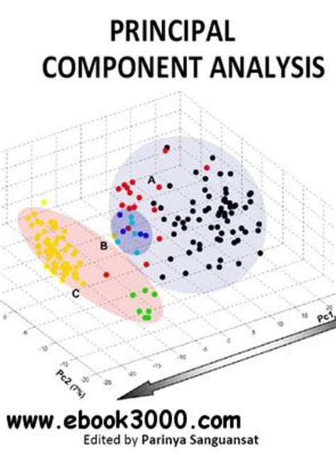Benefit of principal component analasys
