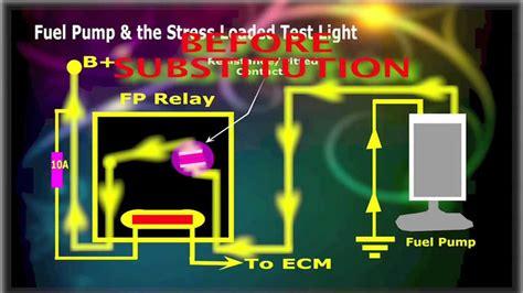 how test fuel pump relay on a 1995 mitsubishi galant fuel pump relay stress loaded test doovi