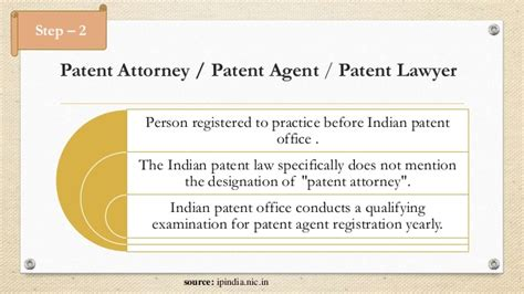 Patent Attorney Description by Filing Of Patent In India