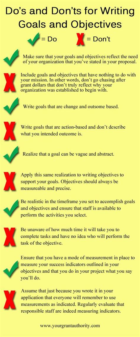 7 Tips On Applying For Grants by 118 Best Images About Grant Writing On