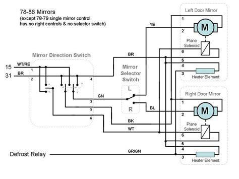 79 porsche 928 wiring diagram get free image about
