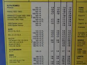 Michelin Truck Tire Pressure Guide Michelin Tire Pressure Table Catawiki