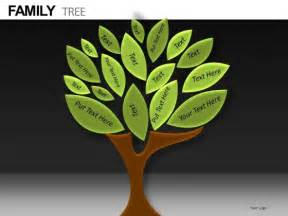create a family tree chart in powerpoint 2007 share the