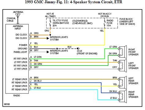 radio wiring diagram    gmc jimmy  door  sle