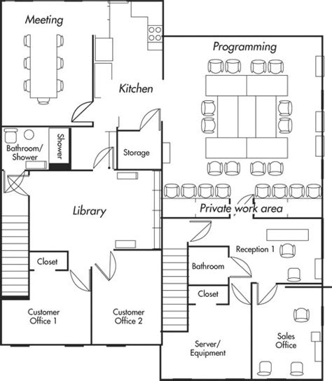 office layout quiz what should i do tomorrow agile software development