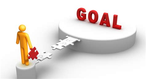 the importance of goal setting jay the analyst