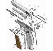 RAZONYFUERZA  Las Armas De Mano M&225s Iconicas La