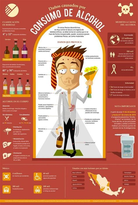 vida y salud natural facebookcom efectos del alcohol infograf 237 as pinterest salud y