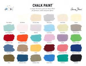 interiors chalk paint nibs