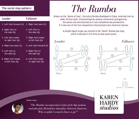 rumba steps diagram learn how to rumba at hardy studios