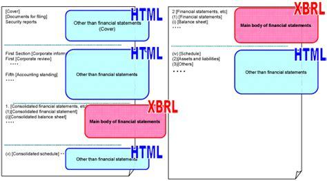 xbrl format converter fsa newsletter april 2008 financial services agency